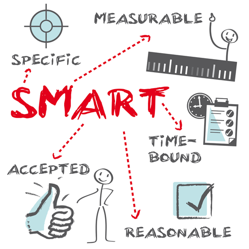 "Graphic spelling out ""SMART"" business"